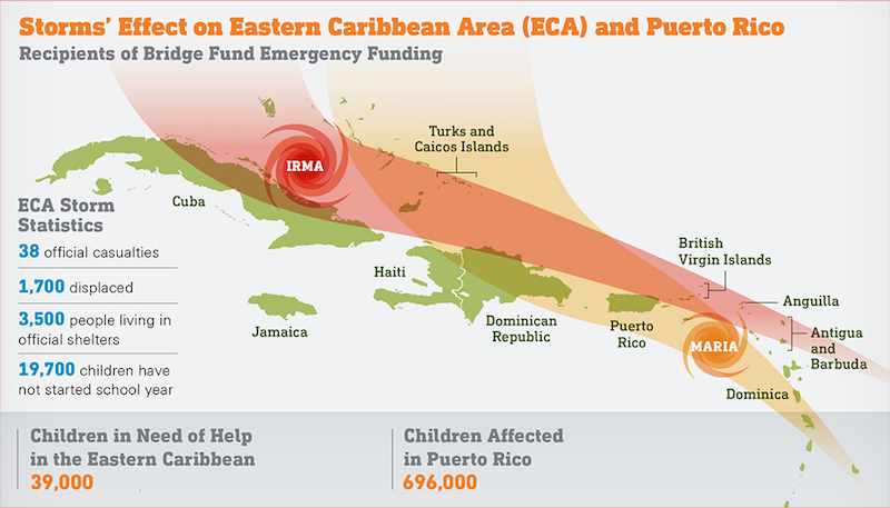 Eastern Caribbean Storm Graphic for Hurricanes Maria and Irma