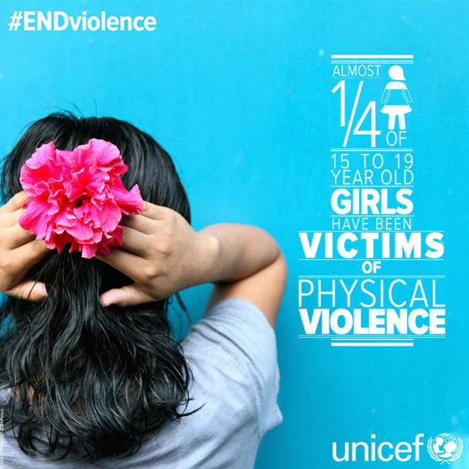 UNICEF #EndViolence against women and girls