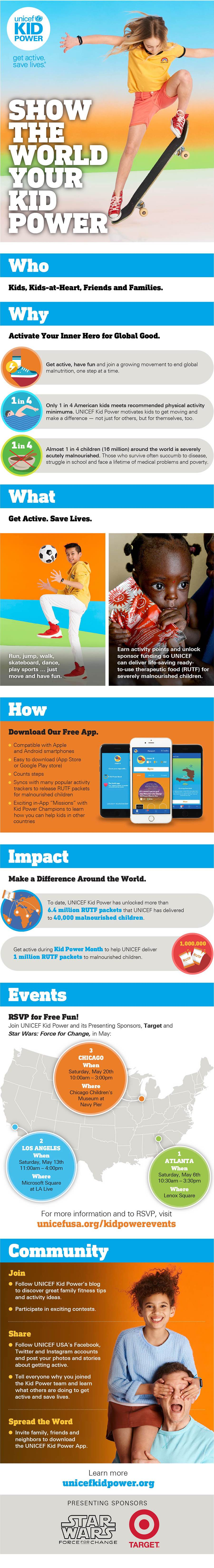 UNICEF Kid Power Month 2017 Infographic