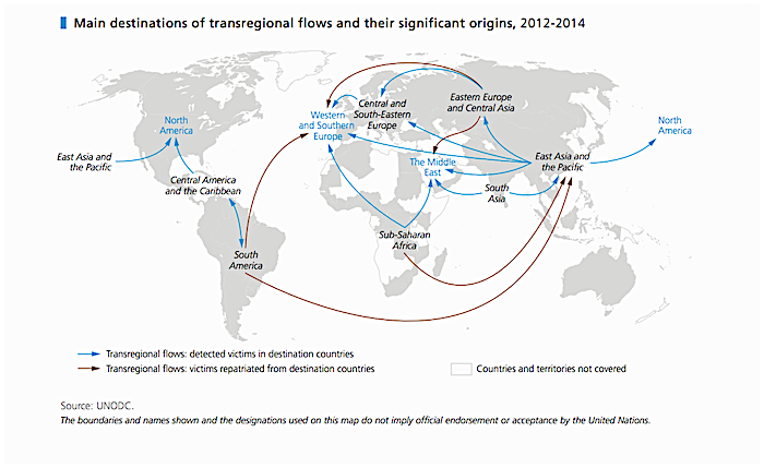 Main destinations of transregional flows and their significant origins, 2012-2014 (Source: UNODOC)
