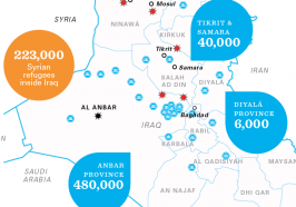 Infographic: Violence in Iraq